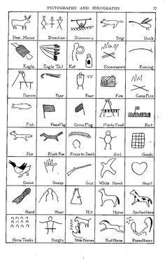 Native American Indian Pictographs | Creating Stories Using Pictographs (from A to Z Teacher)