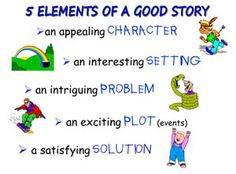 Here's a handy reference chart for the 5 Elements of a Good Story