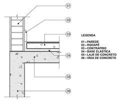 detalhamento de piso e contrapiso - Pesquisa Google