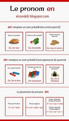 Learning French or any other foreign language require methodology, perseverance and love. In this article, you are going to discover a unique learn French method. Travel To Paris Flight and learn. French Language Lessons, French Language Learning, French Lessons, Spanish Lessons, Spanish Language, Learning Spanish, Spanish Activities, Learning Italian, German Language