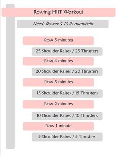 row-workout | Posted By: CustomWeightLossProgram.com