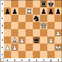 White to play and win. So vs Josef Strasser, Bad Wiessee, 2006 www.chess-and-strategy.com #echecs #chess