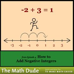 How to Add Negative Integers
