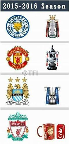 Clubs and their cups.