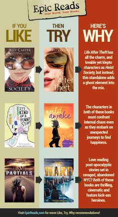 Trying to decide what to read next? Let Epic Reads weekly LIKE, TRY, WHY feature help you find your next read!