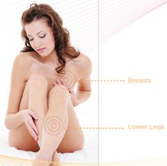 Breast firming serum can be used with beauty machines like Ultrasound, Galvanic, or Micro-Current. Instead of massaging the serum manually into the skin, set the machine to do the work for an even deeper penetration.