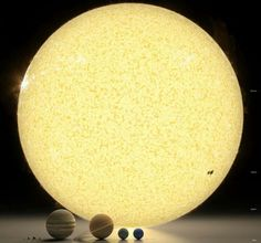 Planets and sun at scale