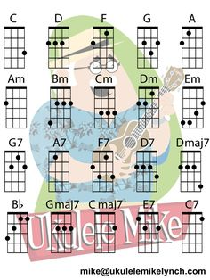 Print this out and pop it in your case or gig bag . . . Happy Strumming. . . . Repin to pass it along to others mike@ukulelemikelynch.com
