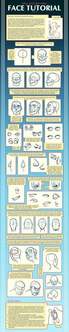 Face Tutorial by shingworks on deviantART