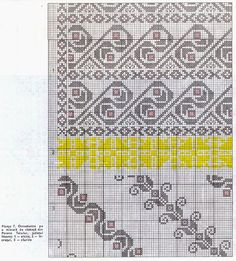 Costume and Embroidery of Neamț County, Moldavia, Romania Folk Embroidery, Embroidery Stitches, Embroidery Patterns, Cross Stitch Borders, Cross Stitch Patterns, Filet Crochet, Crochet Stitches, Knitting Charts, Knitting Patterns