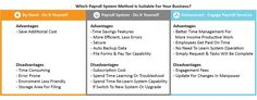 Payroll Systems - Accounting Services Singapore