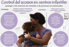 Cuando los protocolos fallan: TODOS somos responsables de la seguridad de los niños en la escuela infantil http://blgs.co/3QGBpA