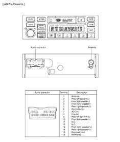 Radios, Wire Installation, Head Unit, Kia Sorento, Circuit Diagram, Diy Car, Kitchen, Audio Amplifier, Audio System