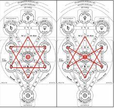 Occult Symbols, Magic Symbols, Occult Art, Religious Symbols, Ancient Symbols, Viking Symbols, Egyptian Symbols, Viking Runes, Sacred Geometry Symbols