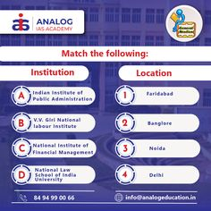 Check your Knowledge if you are preparing for IAS D School, Public Administration, Knowledge, Check, Facts