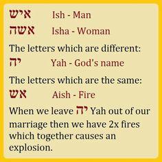 Husban and Wife