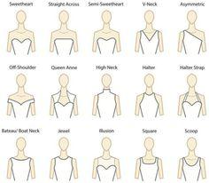Risultati immagini per reggiseno per abito con schiena scoperta