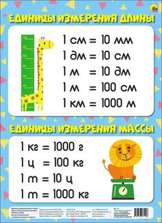 Poster Dictionary Class buy in Kokshetau Kids Math Worksheets, Math Activities, Kindergarten Math, Teaching Math, Math Tables, Advanced Mathematics, Russian Language Learning, School Jobs, Math Vocabulary