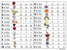 ANCHOR CHARTS FOR TEACHING PHONICS | Phonics Alphabet Chart
