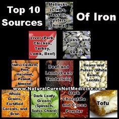 Top 10 sources of iron Islam Religion, Islam Muslim, Islam Quran, Muslim Ramadan, Islamic Teachings, Islamic Quotes, Islamic Dua, Muslim Quotes, Le Prophete Mohamed