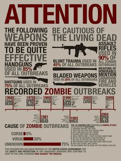 I am a little concerned about how much I like the design of violent infographics!