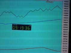 Tradingpuramentegrafico: FIB :0=0     FIBposizione LONG da 18.850di nuovo...