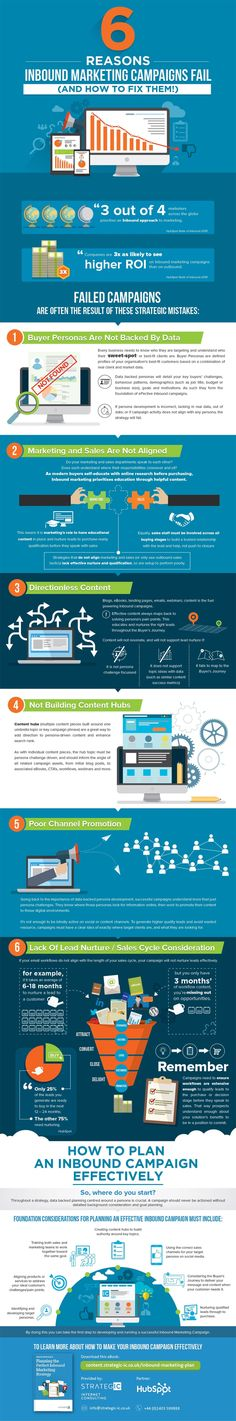 6 Reasons Your Inbound Marketing Campaign is Failing (& How to Fix It) #Infographic