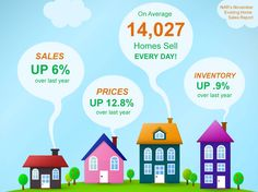 Are you the reason your home isn't selling? #realestate #realtor #home #buyer