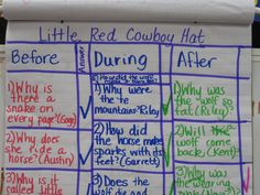 Awesome anchor chart for asking questions and complete mini lessons on the website!