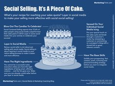 It's A Piece Of Cake. Great Infographic from Head of Social Media at SAP North America. Social selling evangelist, coach, keynote speaker, content marketer, and apparently has some pastry chef skills too! Content Marketing, Social Media Marketing, Digital Marketing, Sports Marketing, Social Business, Business Education, Business Tips, What Is Social, Piece Of Cakes