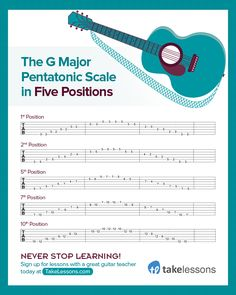 G Major Pentatonic Guitar Scale 5 Positions http://takelessons.com/blog/why-pentatonic-guitar-scales-z01?utm_source=social&utm_medium=blog&utm_campaign=pinterest
