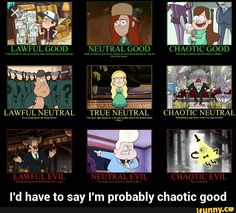 I'd have to say I'm probably chaotic good