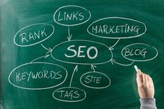 Everybody who's marketing something online seems to be preoccupied with SEO. Are you wondering how you can apply SEO for your own MLM marketing?  #MLM #marketing #business http://mlmfoundationteam.com/