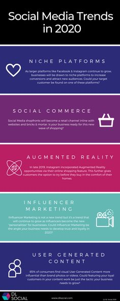 As Social Media continues to be a popular marketing channel for many businesses it's important to stay up to date on the latest trends and options available.   Here are 5 of the Social Media Trends businesses should consider in 2020.   #socialmedia #trends2020 #diymarketing #contentplanning #digitalmarketing #socialmediatips