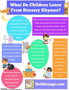 What Do Children Learn From Nursery Rhymes And Two Free Mother Goose Bulletin Board Crafts! is part of Nursery rhymes activities - What Do Children Learn From Nursery Rhymes And Two Free Mother Goose Bulletin Board Crafts! Nursery Rhyme Crafts, Nursery Rhymes Preschool, Nursery Rhyme Theme, Free Nursery Rhymes, Daycare Nursery, Music Nursery, Rhyming Preschool, Rhyming Activities, Preschool Music