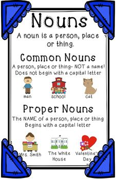 Common and Proper Noun Anchor Chart Phonics Worksheets Grade 1, 4th Grade Reading Worksheets, Sight Word Worksheets, Grammar Worksheets, Noun Chart, Grammar Anchor Charts, Anchor Charts First Grade, Nouns For Kids, Grammar For Kids