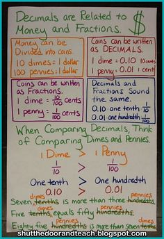 Relating #decimals to money and fractions, via Shut the Door and Teach