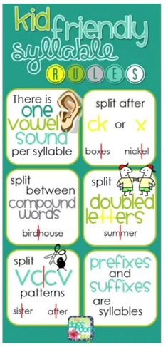 Teach decoding with syllable rules. Sometimes students need extra decoding strategies to see understand how words are formed and read. Here is a free syllable rules poster that shows 6 tips students can use to decode words using knowledge of syllables. General Rules for Decoding with Syllables There are 6 ways young readers in first …