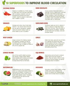 10 Superfoods to Improve blood circulation