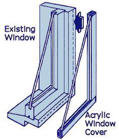Plexiglass Magnetic Strips Metal Window Frame Genius