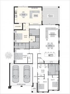 Australian house plans  Home builder and House plans on PinterestAustralian house plan for multigenerational living