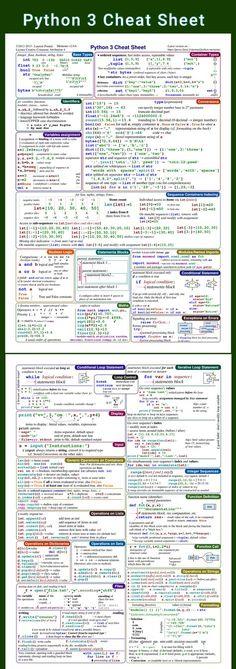 Python 3 Cheat Sheet #Python #Programming #Programmer #Programmers #Coding #Coder #Coders