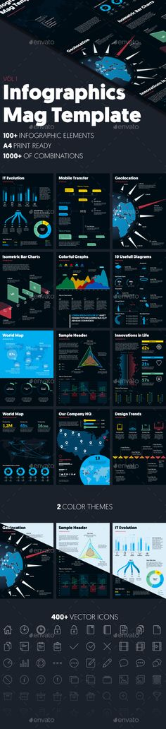 Infographic Ideas best adobe software for infographics : Pinterest • The world's catalog of ideas