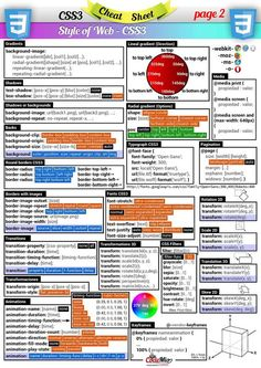 In this post we share a few and JS cheat-sheets that can be very useful for Web Designers. In this post we share a few and JS cheat-sheets that can be very useful for Web Designers. Web Design Quotes, Web Design Tips, Web Design Trends, Web Design Tutorials, Html Cheat Sheet, Javascript Cheat Sheet, Cheat Sheets, Portfolio Website Design, Portfolio Web Design