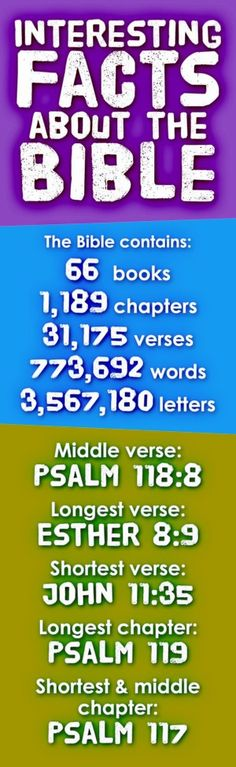 Interesting #Facts about the #Bible!