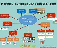 Digital Marketing Strategy, Content Marketing, Internet Marketing, Online Marketing, Social Media Marketing, Facebook Business, Online Business, Best Seo Tools, Seo Techniques