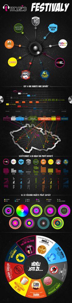 Infografika t-music - hudební festivaly