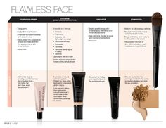 How to get a Flawless Face! http://www.marykay.com/afranks830 or email me at afranks830@marykay.com