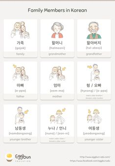 Family Members in Mandarin Chinese – Story of Eggbun Education – Medium Learn Basic Korean, How To Speak Korean, Learn Chinese, Chinese Food, Learn Korean Online, Chinese Desserts, Korean Words Learning, Korean Language Learning, Chinese Language