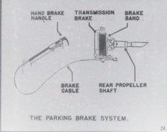 Interactive Diagram Jeep CJ7 & CJ8 Scrambler Axle Parts
